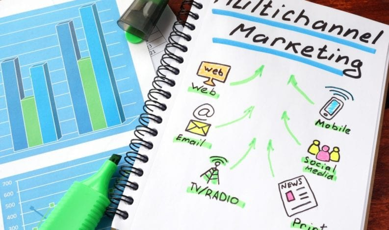 Multichannel Marketing Notebook