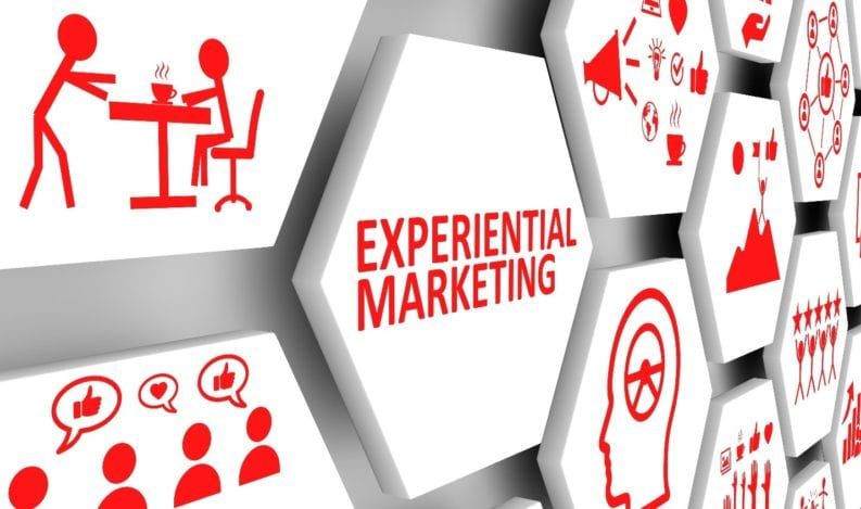 Concept graphic with a variety of experiential marketing images